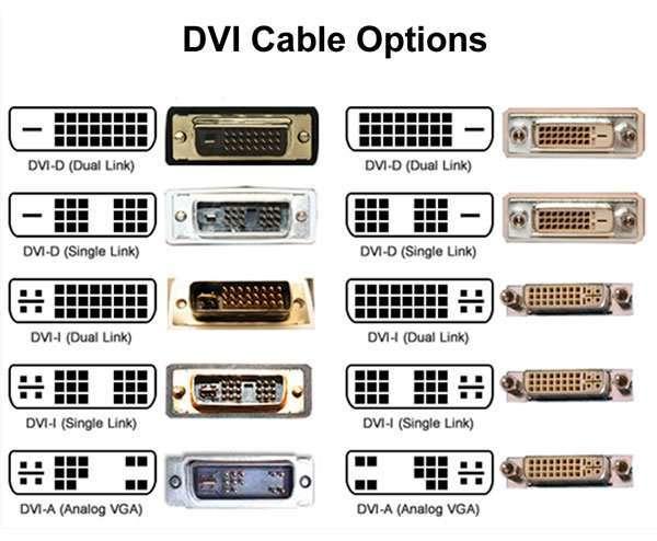conexiones DVI